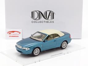 Volvo C70 Cabriolet Opførselsår 1999 turkis metallisk 1:18 DNA Collectibles