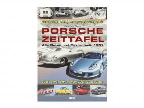 Boek: Porsche Tijdlijn Alle gegevens en feiten sinds 1931