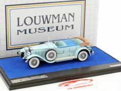 Hispano Suiza H6B Million-Guiet Dual-Cowl Phaeton Baujahr 1924 hellblau 1:43 Matrix