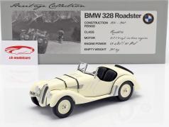 BMW 328 Roadster jaar 1936-1940 beige 1:18 Minichamps