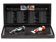 2-Car Set 41. carriera vittoria formula 1 Hamilton (2015) e Senna (1993) 1:43 Minichamps