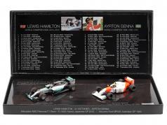 2-Car Set 41. karriere sejr formel 1 Hamilton (2015) og Senna (1993) 1:43 Minichamps