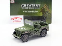 Willys MB Jeep 4x4 US Army Año de construcción 1941 verde oliva Dirty Version 1:18 Autoworld
