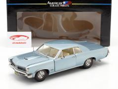 Pontiac GTO gebouwd in 1965 bluemist slate 1:18 SunStar