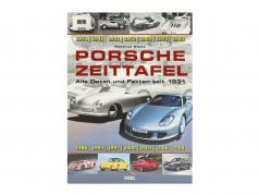 Livro: Porsche Timeline Todos os dados e fatos desde 1931