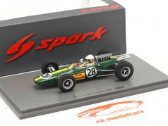 Giacomo Russo Lotus 25 #28 イタリアの GP 式 1 1965 1:43 Spark