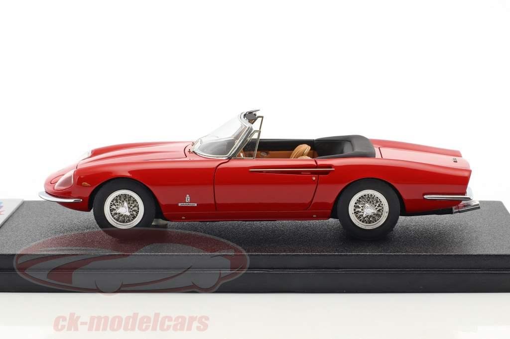 Ferrari 365 California année de construction 1966 rouge 1:43 BBR