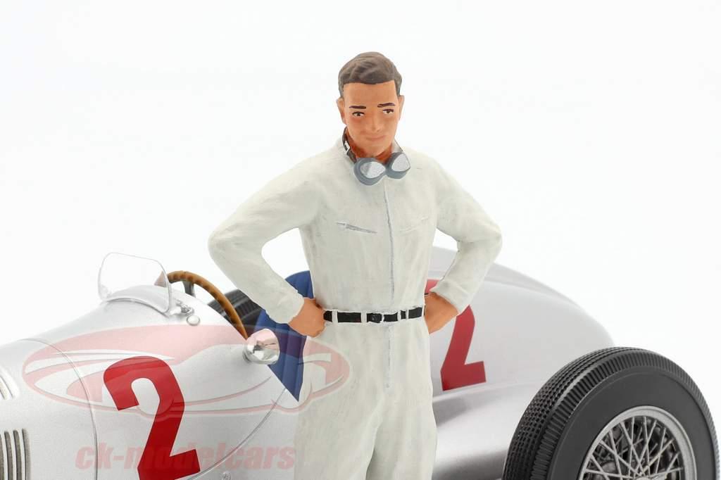 Manfred von Brauchitsch Fahrerfigur 1:18 FigurenManufaktur