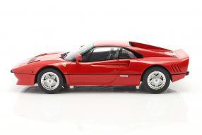 modellautos Ferrari 288 GTO 1984 1:18