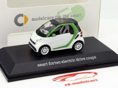 Smart Fortwo Electric Drive Coupe bianco / verde / nero 1:43 Spark